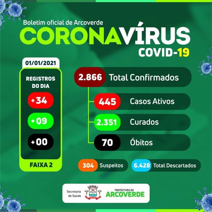 Covid%20-%2001-01-2021.jpg